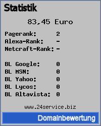 Domainbewertung - Domain www.24service.biz bei 24service.biz