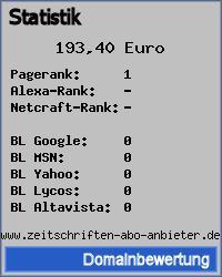 Domainbewertung - Domain www.zeitschriften-abo-anbieter.de bei 24service.biz
