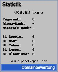 Domainbewertung - Domain www.tipobetkayit..com bei 24service.biz