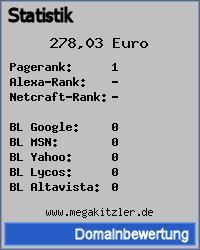 Domainbewertung - Domain www.megakitzler.de bei 24service.biz