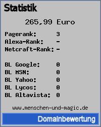 Domainbewertung - Domain www.menschen-und-magic.de bei 24service.biz