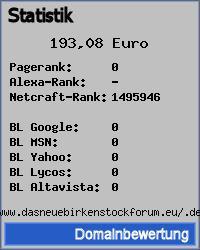 Domainbewertung - Domain www.dasneuebirkenstockforum.eu/.de bei 24service.biz
