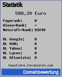 Domainbewertung - Domain haustiere.forumieren.com bei 24service.biz