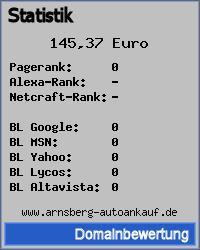 Domainbewertung - Domain www.arnsberg-autoankauf.de bei 24service.biz