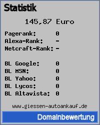 Domainbewertung - Domain www.giessen-autoankauf.de bei 24service.biz