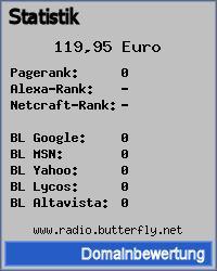 Domainbewertung - Domain www.radio.butterfly.net bei 24service.biz
