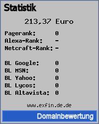Domainbewertung - Domain www.exfin.de.de bei 24service.biz