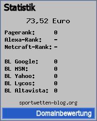 Domainbewertung - Domain sportwetten-blog.org bei 24service.biz