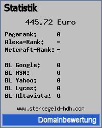 Domainbewertung - Domain www.sterbegeld-hdh.com bei 24service.biz
