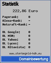 Domainbewertung - Domain www.sterbegeld-hdh.eu bei 24service.biz