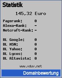 Domainbewertung - Domain www.vduv.net bei 24service.biz