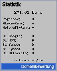Domainbewertung - Domain wettbonus.net/.de bei 24service.biz