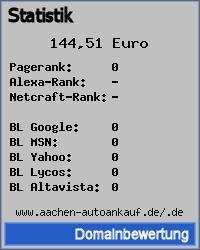 Domainbewertung - Domain www.aachen-autoankauf.de/.de bei 24service.biz
