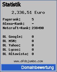 Domainbewertung - Domain www.dfdsjumbo.com bei 24service.biz