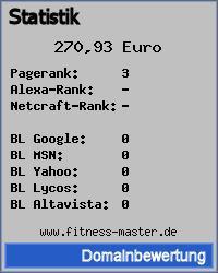 Domainbewertung - Domain www.fitness-master.de bei 24service.biz